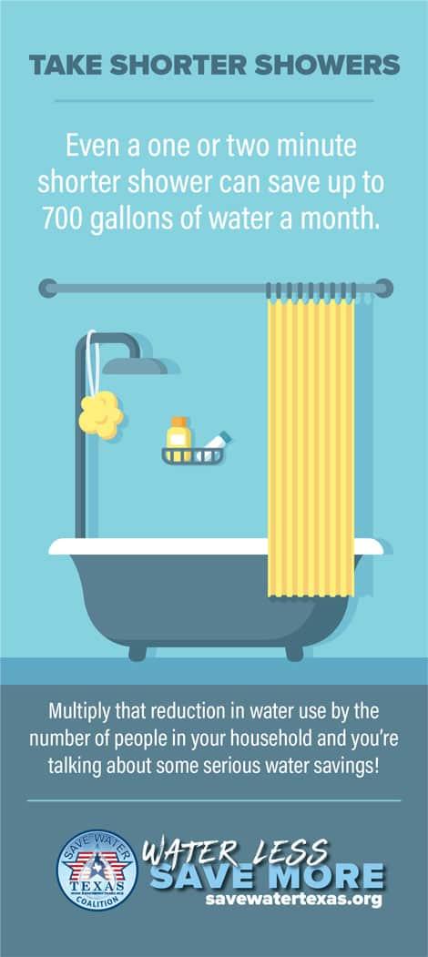 Take Shorter Showers insert